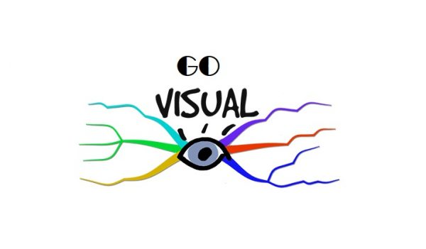Training course: Go Visual (Part II) Visual thinking tools for youth trainings - Luxembourg - abroadship.org
